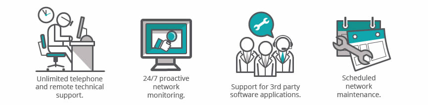 24 hour IT support solutions