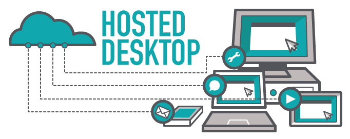 Hosted Desktop London and East Anglia