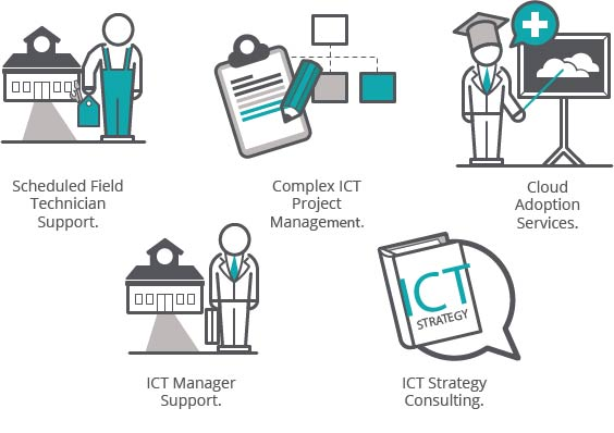 IT Support for Schools - services overview