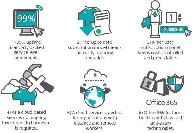 Reasons to switch to Office 365 Business