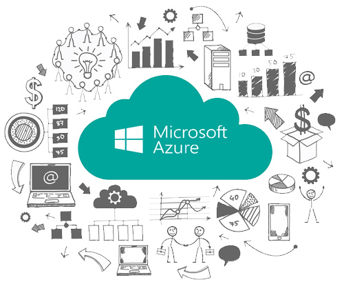 Microsoft Azure solutions and pricing - Our IT Department